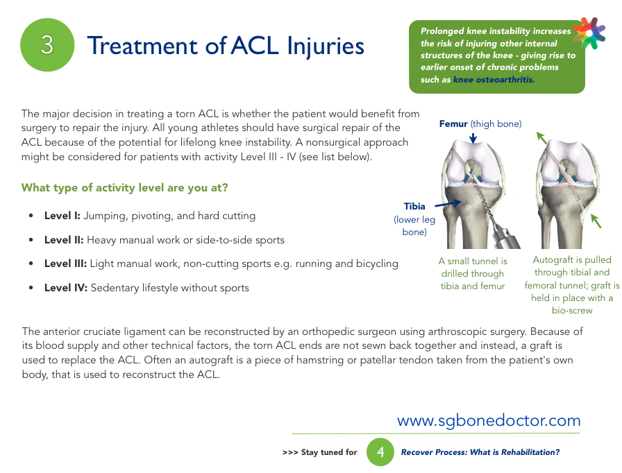 the effects of acl injuries to an athletes career
